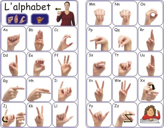 alphabet_signes