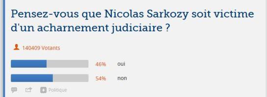 Sarkozy_Sondage_Figaro