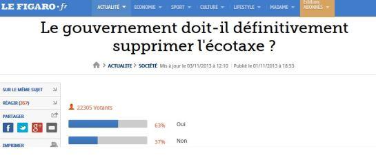 Ecotaxe_Sondage_1